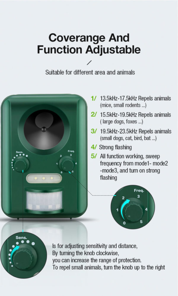 Solar Bird Repeller showing features
